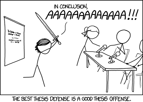 Preparing for Your Thesis Defense